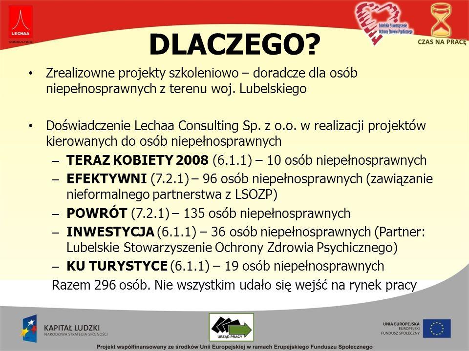 DLACZEGO. Zrealizowne projekty szkoleniowo – doradcze dla osób niepełnosprawnych z terenu woj.