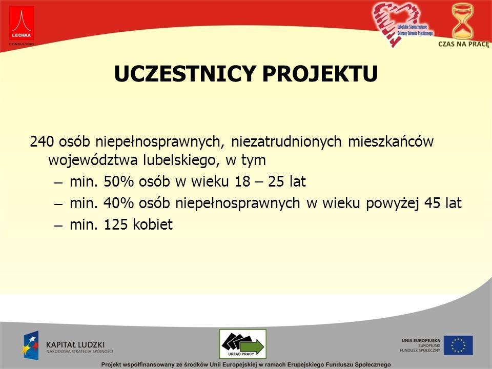 UCZESTNICY PROJEKTU 240 osób niepełnosprawnych, niezatrudnionych mieszkańców województwa lubelskiego, w tym – min.