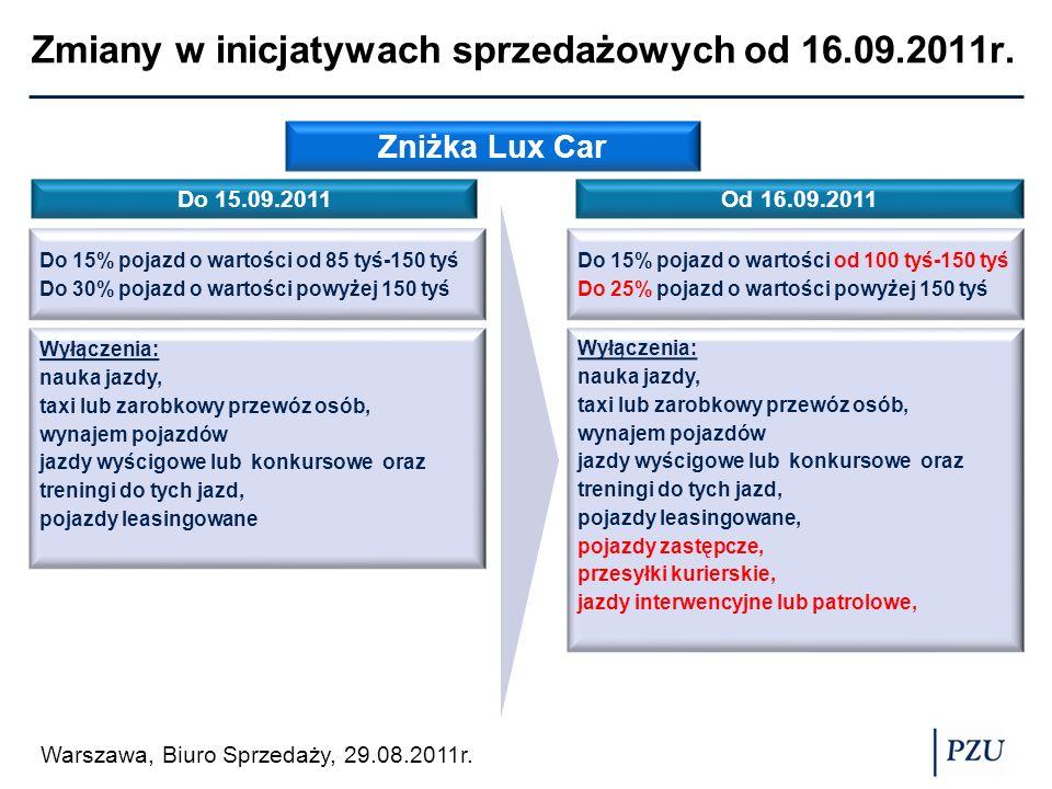 Zmiany w inicjatywach sprzedażowych od 16.09.2011r. Do 15.09.2011Od 16.09.2011 Zniżka Lux Car Do 15% pojazd o wartości od 100 tyś-150 tyś Do 25% pojaz