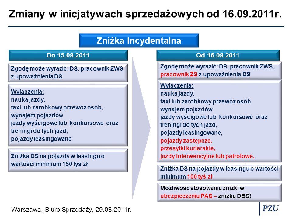 Zmiany w inicjatywach sprzedażowych od 16.09.2011r.