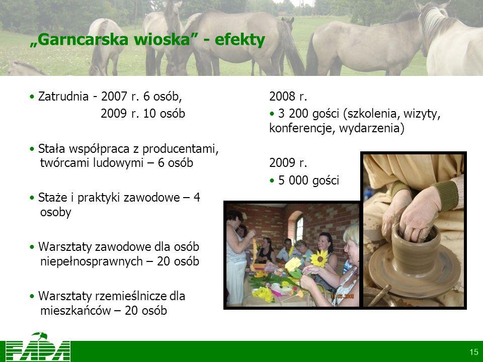 15 Garncarska wioska - efekty Zatrudnia - 2007 r. 6 osób, 2009 r.
