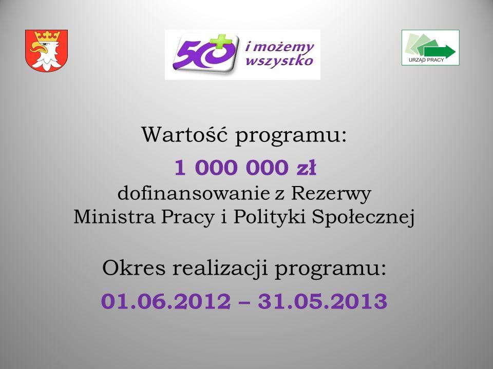 Wartość programu: 1 000 000 zł dofinansowanie z Rezerwy Ministra Pracy i Polityki Społecznej Okres realizacji programu: 01.06.2012 – 31.05.2013