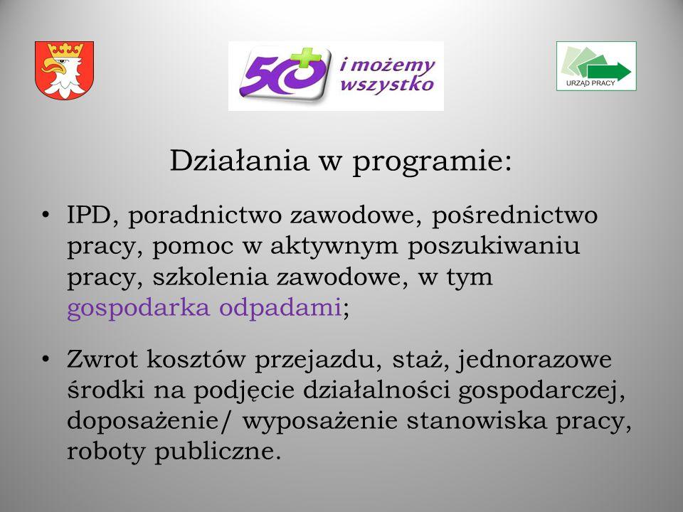 Działania w programie: IPD, poradnictwo zawodowe, pośrednictwo pracy, pomoc w aktywnym poszukiwaniu pracy, szkolenia zawodowe, w tym gospodarka odpada