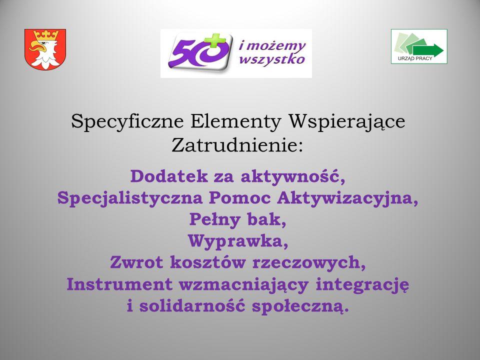 Specyficzne Elementy Wspierające Zatrudnienie: Dodatek za aktywność, Specjalistyczna Pomoc Aktywizacyjna, Pełny bak, Wyprawka, Zwrot kosztów rzeczowyc