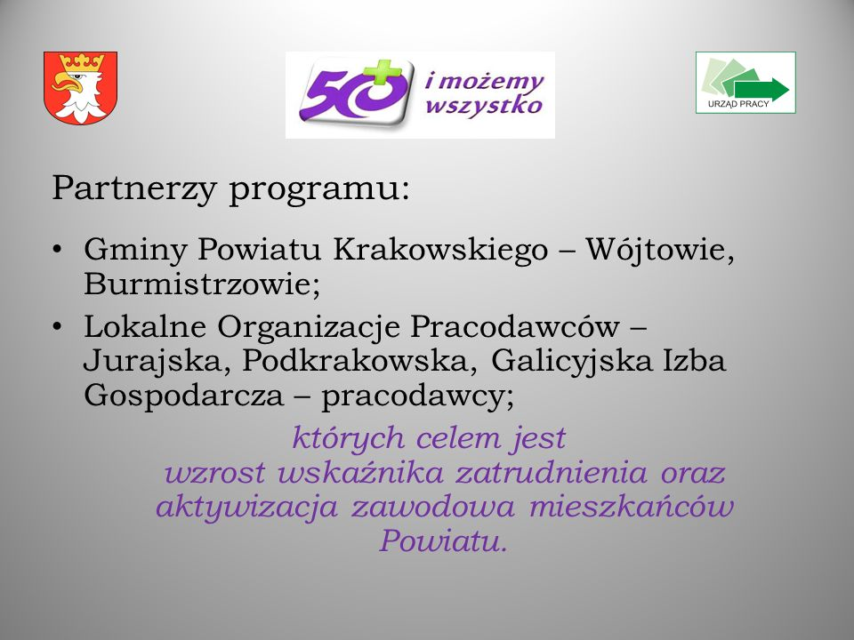 Partnerzy programu: Gminy Powiatu Krakowskiego – Wójtowie, Burmistrzowie; Lokalne Organizacje Pracodawców – Jurajska, Podkrakowska, Galicyjska Izba Go