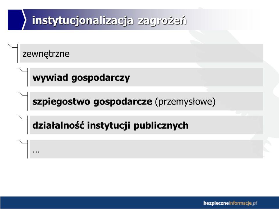 instytucjonalizacja zagrożeń zewnętrzne wywiad gospodarczy szpiegostwo gospodarcze (przemysłowe) działalność instytucji publicznych …