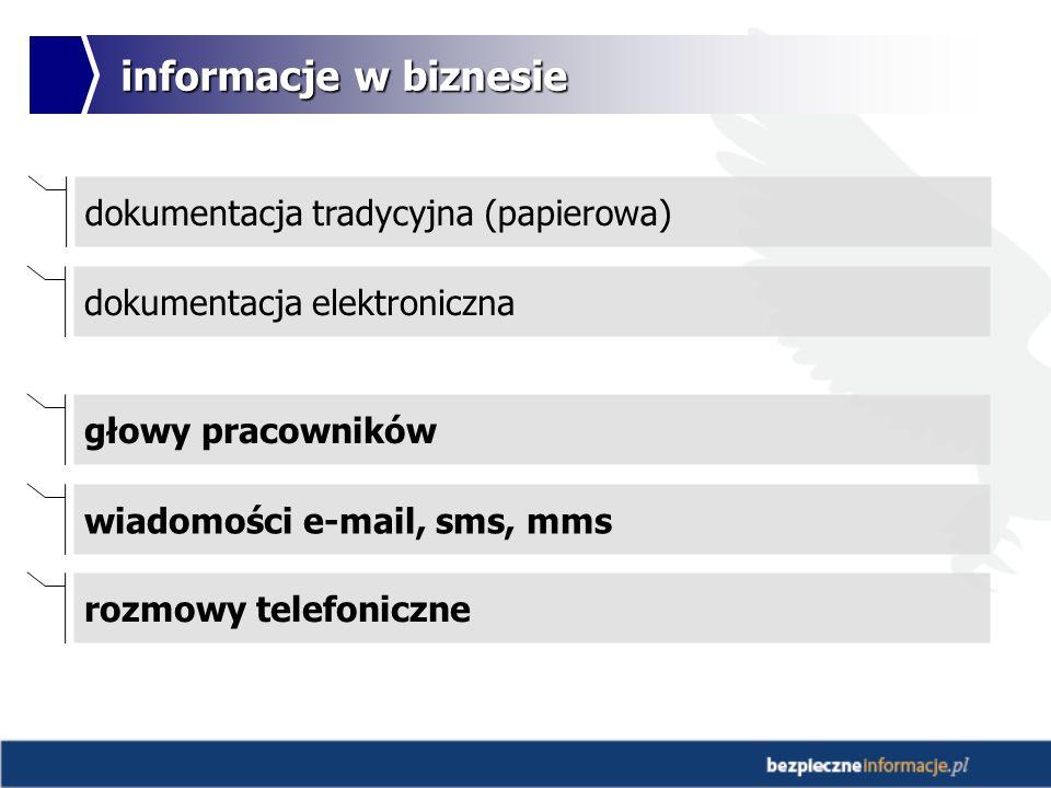 informacje w biznesie dokumentacja tradycyjna (papierowa) dokumentacja elektroniczna głowy pracowników wiadomości e-mail, sms, mms rozmowy telefoniczne