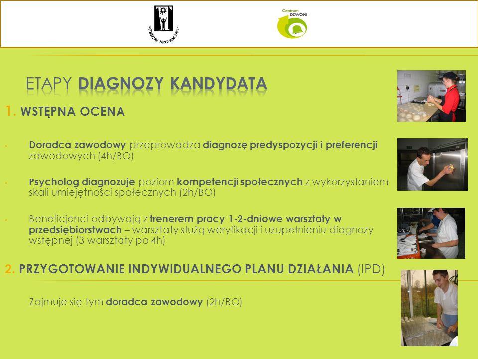1. WSTĘPNA OCENA Doradca zawodowy przeprowadza diagnozę predyspozycji i preferencji zawodowych (4h/BO) Psycholog diagnozuje poziom kompetencji społecz
