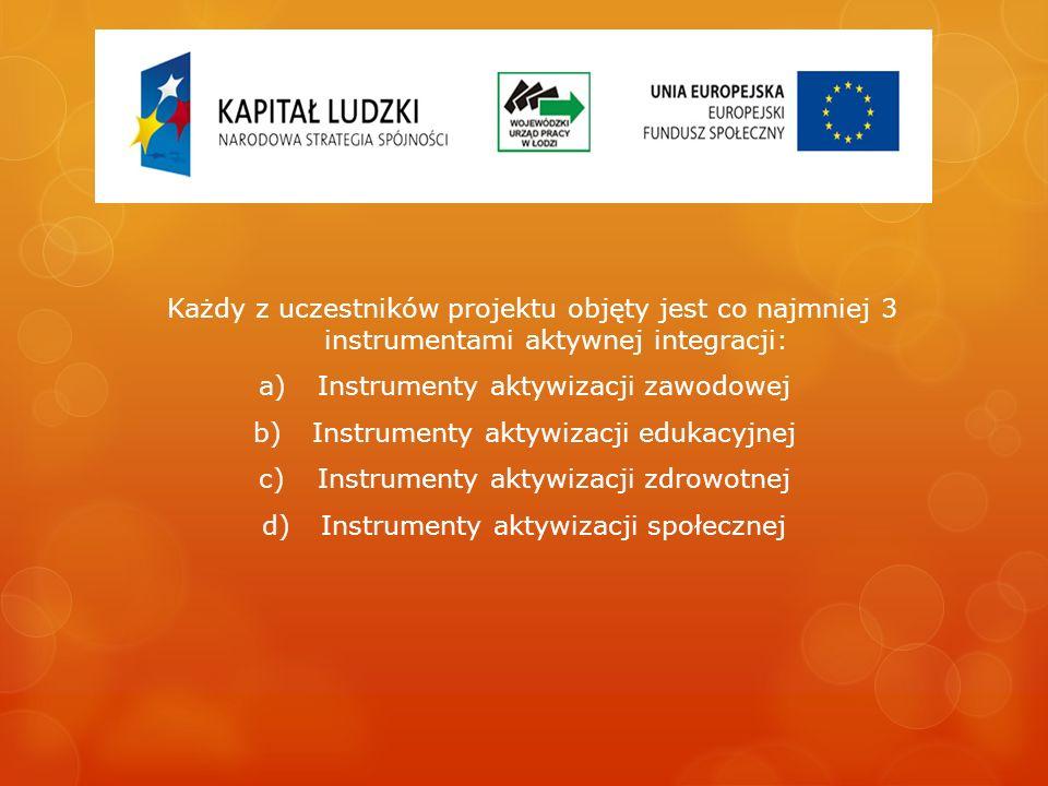 Każdy z uczestników projektu objęty jest co najmniej 3 instrumentami aktywnej integracji: a)Instrumenty aktywizacji zawodowej b)Instrumenty aktywizacj