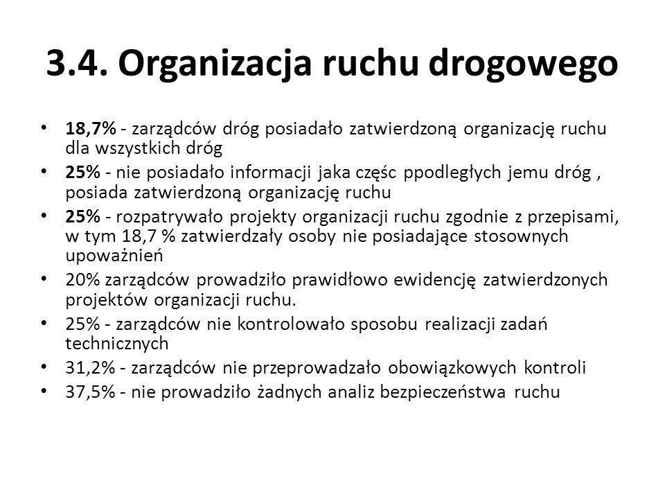 18,7% - zarządców dróg posiadało zatwierdzoną organizację ruchu dla wszystkich dróg 25% - nie posiadało informacji jaka częśc ppodległych jemu dróg, p
