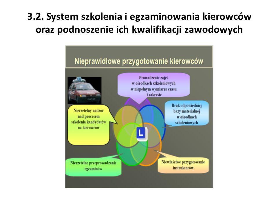 3.2. System szkolenia i egzaminowania kierowców oraz podnoszenie ich kwalifikacji zawodowych