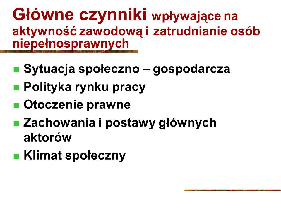 Legislacja - stan obecny Ustawa zasadnicza Kodeks pracy (art.
