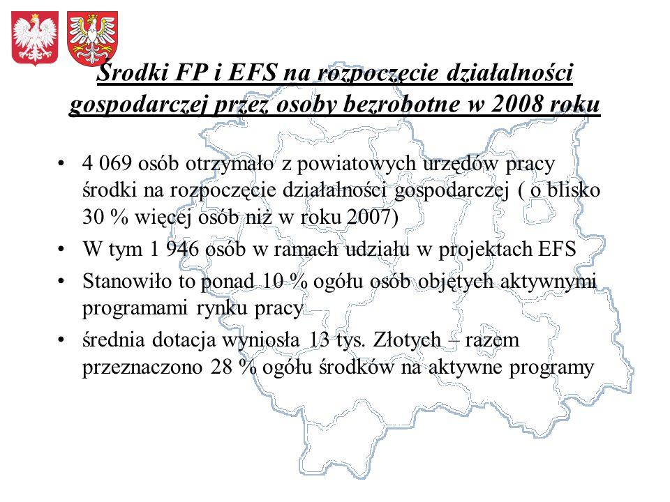 Środki FP i EFS na rozpoczęcie działalności gospodarczej przez osoby bezrobotne w 2008 roku 4 069 osób otrzymało z powiatowych urzędów pracy środki na