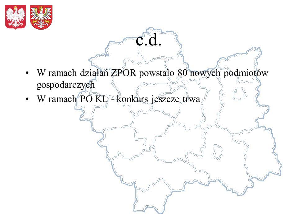c.d. W ramach działań ZPOR powstało 80 nowych podmiotów gospodarczych W ramach PO KL - konkurs jeszcze trwa