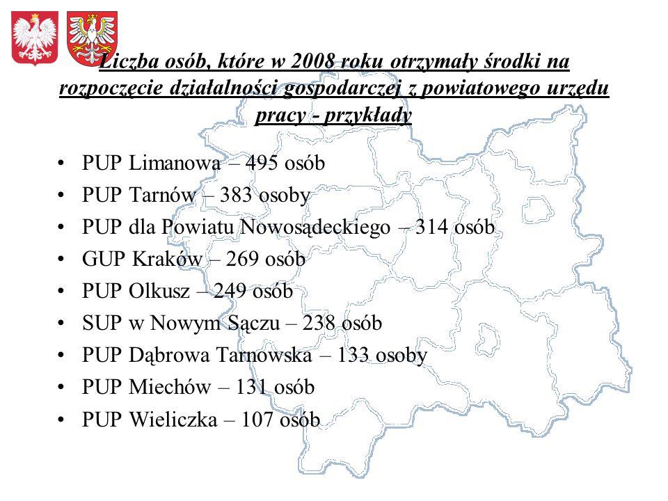 Liczba osób, które w 2008 roku otrzymały środki na rozpoczęcie działalności gospodarczej z powiatowego urzędu pracy - przykłady PUP Limanowa – 495 osó