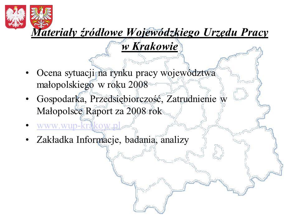 Materiały źródłowe Wojewódzkiego Urzędu Pracy w Krakowie Ocena sytuacji na rynku pracy województwa małopolskiego w roku 2008 Gospodarka, Przedsiębiorc
