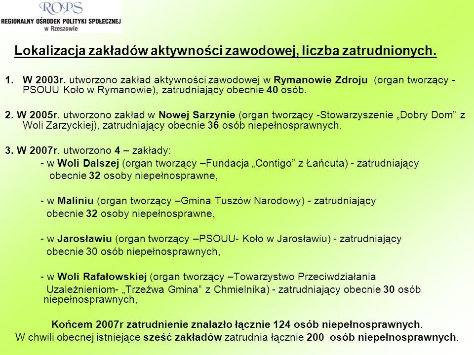 Lokalizacja zakładów aktywności zawodowej, liczba zatrudnionych. 1.W 2003r. utworzono zakład aktywności zawodowej w Rymanowie Zdroju (organ tworzący -