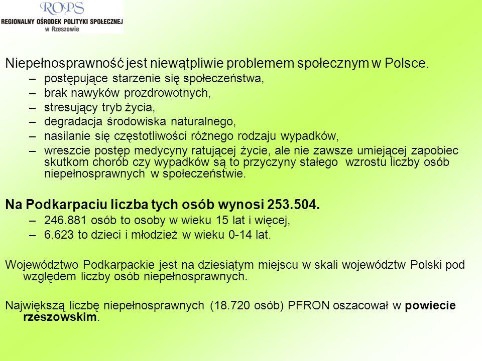 Niepełnosprawność jest niewątpliwie problemem społecznym w Polsce. –postępujące starzenie się społeczeństwa, –brak nawyków prozdrowotnych, –stresujący