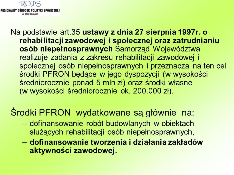 Na podstawie art.35 ustawy z dnia 27 sierpnia 1997r. o rehabilitacji zawodowej i społecznej oraz zatrudnianiu osób niepełnosprawnych Samorząd Wojewódz