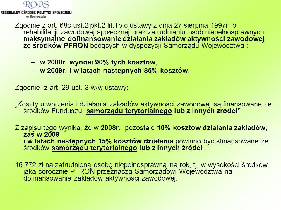 Zgodnie z art. 68c ust.2 pkt.2 lit.1b,c ustawy z dnia 27 sierpnia 1997r. o rehabilitacji zawodowej społecznej oraz zatrudnianiu osób niepełnosprawnych