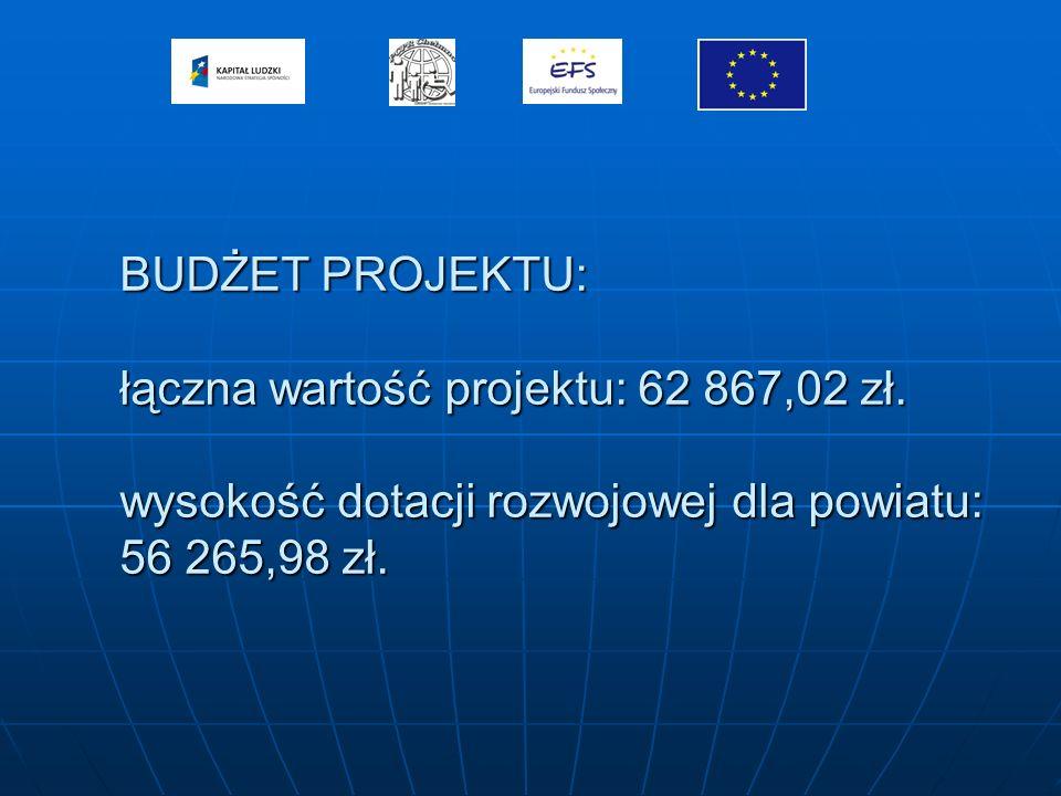 BUDŻET PROJEKTU: łączna wartość projektu: 62 867,02 zł.