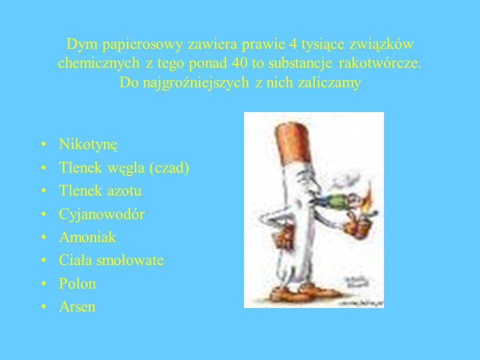 Dym papierosowy zawiera prawie 4 tysiące związków chemicznych z tego ponad 40 to substancje rakotwórcze. Do najgroźniejszych z nich zaliczamy Nikotynę