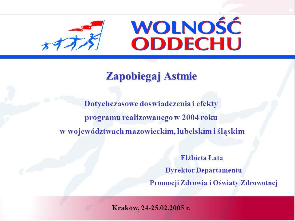 Zapobiegaj Astmie Dotychczasowe doświadczenia i efekty programu realizowanego w 2004 roku w województwach mazowieckim, lubelskim i śląskim Elżbieta Łata Dyrektor Departamentu Promocji Zdrowia i Oświaty Zdrowotnej Kraków, 24-25.02.2005 r.