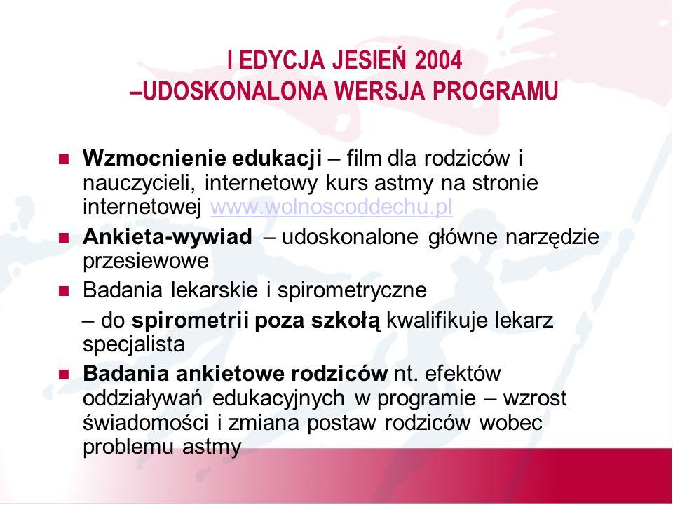 I EDYCJA JESIEŃ 2004 –UDOSKONALONA WERSJA PROGRAMU Wzmocnienie edukacji – film dla rodziców i nauczycieli, internetowy kurs astmy na stronie internetowej www.wolnoscoddechu.plwww.wolnoscoddechu.pl Ankieta-wywiad – udoskonalone główne narzędzie przesiewowe Badania lekarskie i spirometryczne – do spirometrii poza szkołą kwalifikuje lekarz specjalista Badania ankietowe rodziców nt.