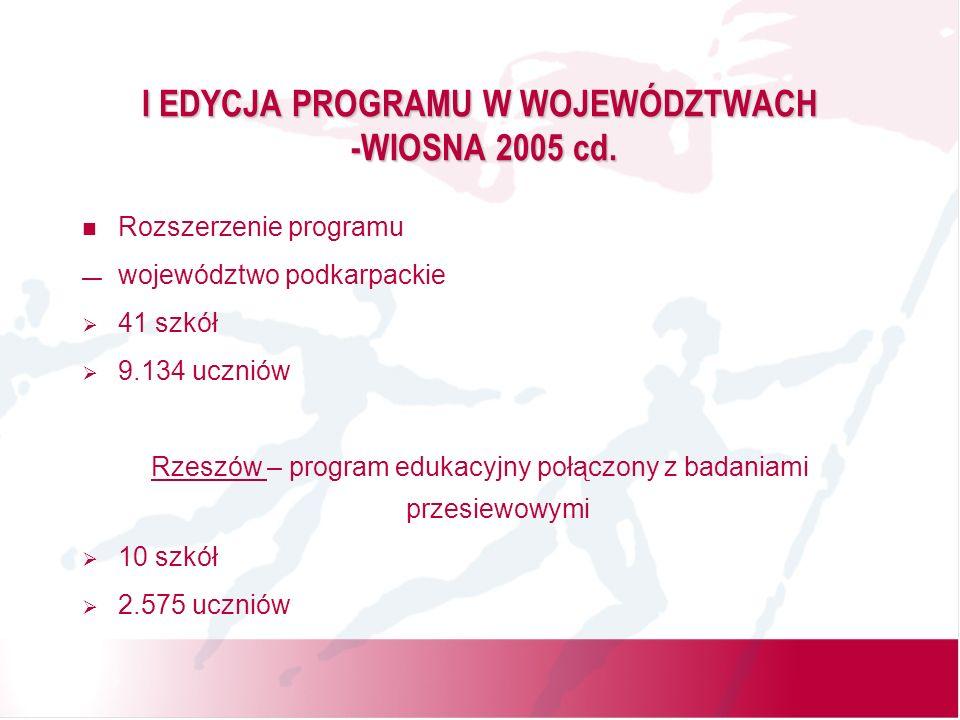 I EDYCJA PROGRAMU W WOJEWÓDZTWACH -WIOSNA 2005 cd.