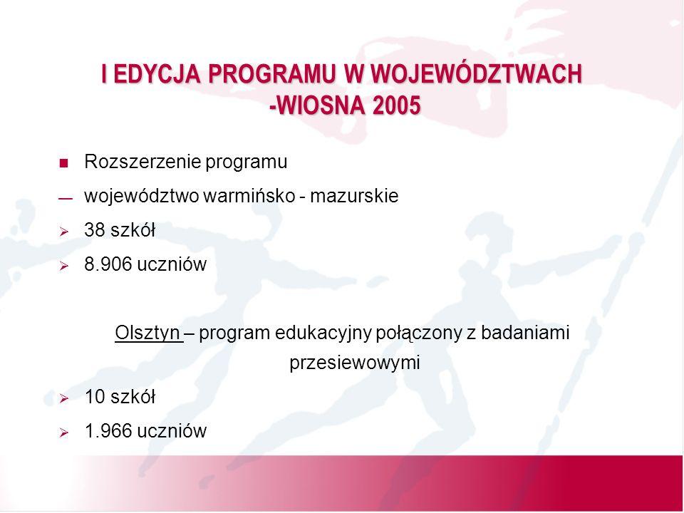 I EDYCJA PROGRAMU W WOJEWÓDZTWACH -WIOSNA 2005 Rozszerzenie programu województwo warmińsko - mazurskie 38 szkół 8.906 uczniów Olsztyn – program edukacyjny połączony z badaniami przesiewowymi 10 szkół 1.966 uczniów