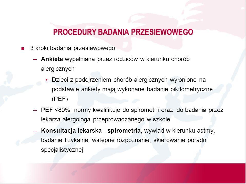 PROCEDURY BADANIA PRZESIEWOWEGO 3 kroki badania przesiewowego –Ankieta wypełniana przez rodziców w kierunku chorób alergicznych Dzieci z podejrzeniem chorób alergicznych wyłonione na podstawie ankiety mają wykonane badanie pikflometryczne (PEF) –PEF <80% normy kwalifikuje do spirometrii oraz do badania przez lekarza alergologa przeprowadzanego w szkole –Konsultacja lekarska– spirometria, wywiad w kierunku astmy, badanie fizykalne, wstępne rozpoznanie, skierowanie poradni specjalistycznej