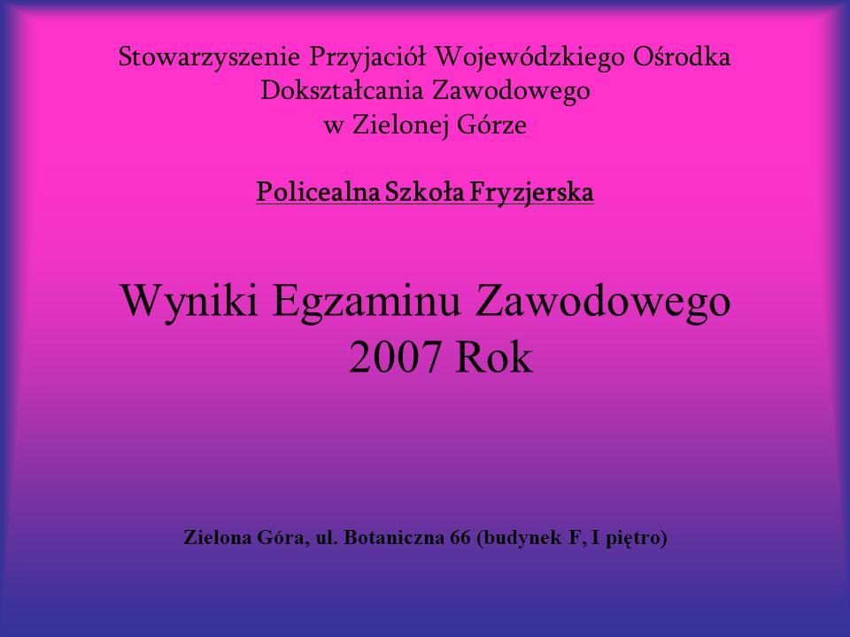 Stowarzyszenie Przyjaciół Wojewódzkiego Ośrodka Dokształcania Zawodowego w Zielonej Górze Policealna Szkoła Fryzjerska Wyniki Egzaminu Zawodowego 2007