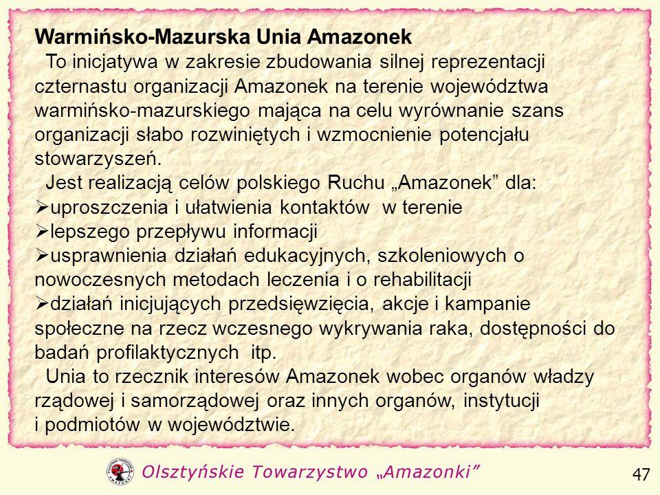 Dyplomy za pracę na rzecz organizacji pozarządowej Odznaka Za zasługi dla województwa warmińsko-mazurskiego. 46