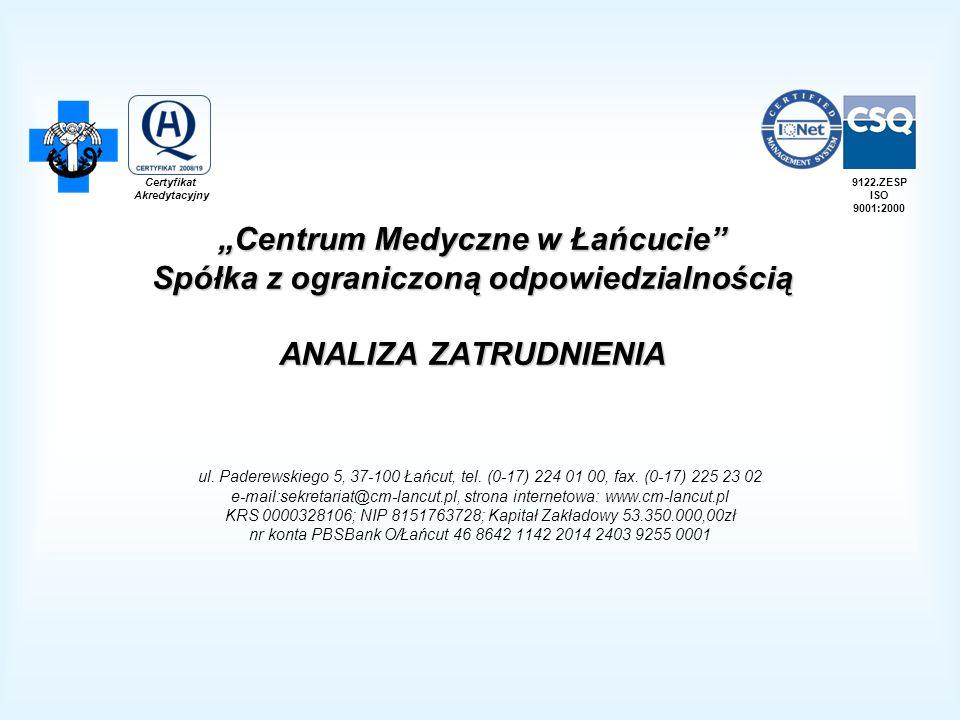 Centrum Medyczne w Łańcucie Spółka z ograniczoną odpowiedzialnością ANALIZA ZATRUDNIENIA ul. Paderewskiego 5, 37-100 Łańcut, tel. (0-17) 224 01 00, fa
