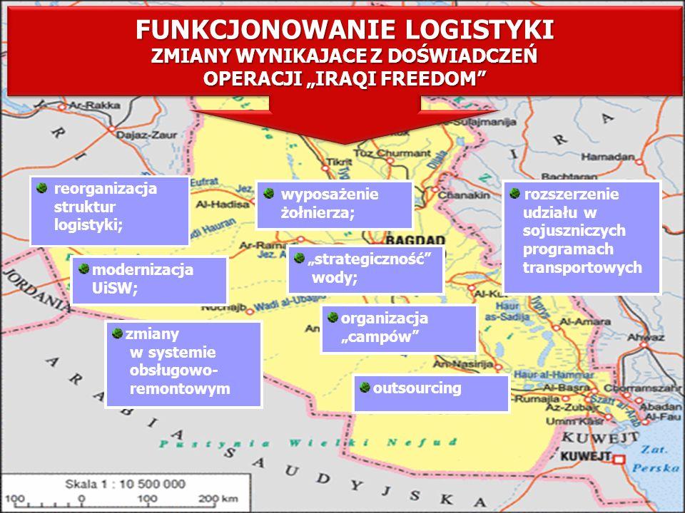 reorganizacja struktur logistyki; zmiany w systemie obsługowo- remontowym strategiczność wody; rozszerzenie udziału w sojuszniczych programach transpo