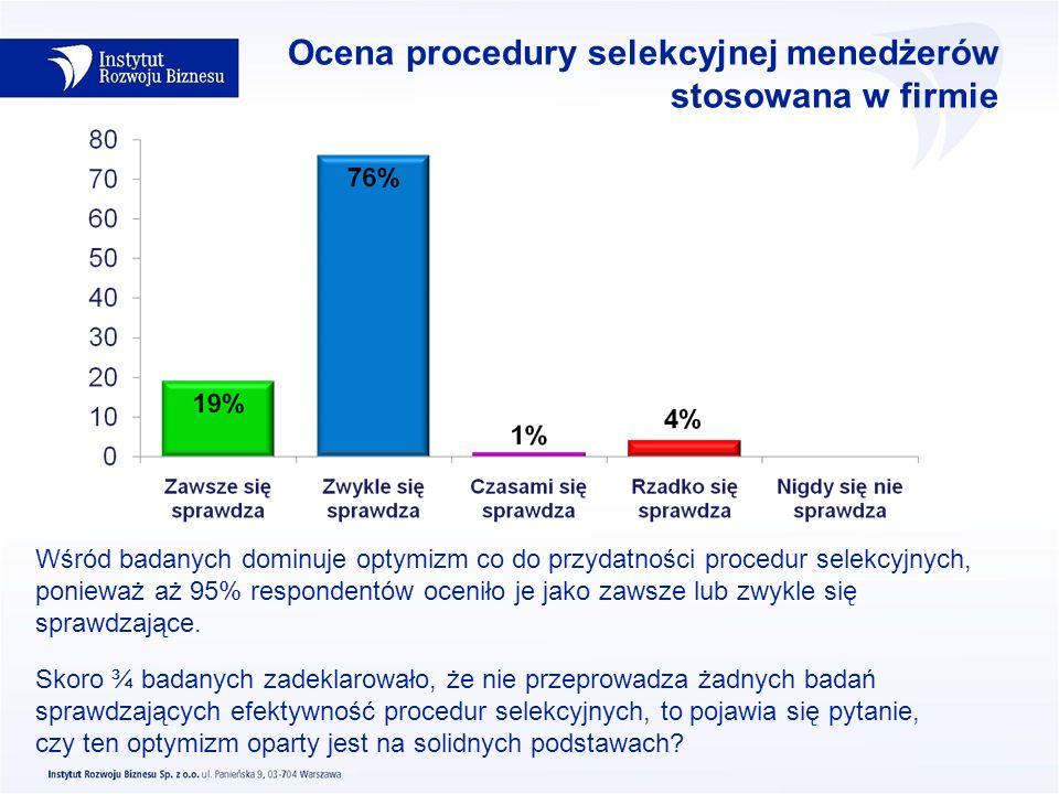 Ocena procedury selekcyjnej menedżerów stosowana w firmie Wśród badanych dominuje optymizm co do przydatności procedur selekcyjnych, ponieważ aż 95% r