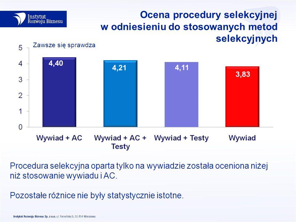 Ocena procedury selekcyjnej w odniesieniu do stosowanych metod selekcyjnych Procedura selekcyjna oparta tylko na wywiadzie została oceniona niżej niż