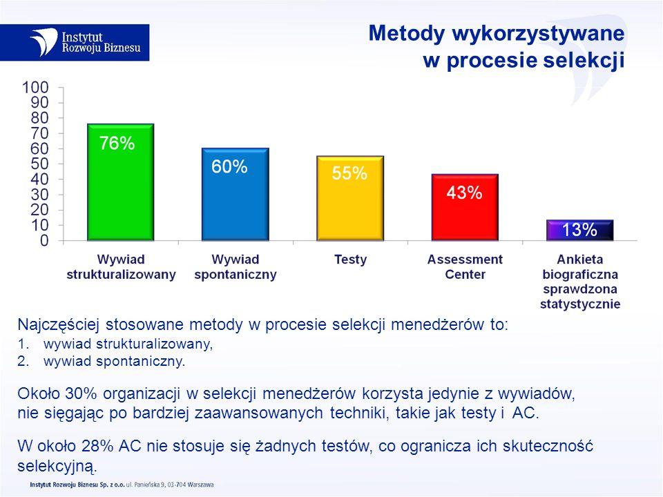 Metody wykorzystywane w procesie selekcji Najczęściej stosowane metody w procesie selekcji menedżerów to: 1.wywiad strukturalizowany, 2.wywiad spontan