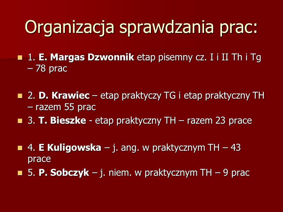 Organizacja sprawdzania prac: 1. E. Margas Dzwonnik etap pisemny cz. I i II Th i Tg – 78 prac 1. E. Margas Dzwonnik etap pisemny cz. I i II Th i Tg –