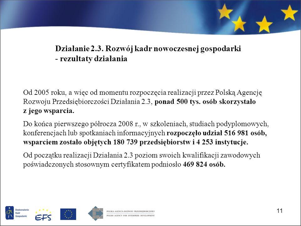 11 Od 2005 roku, a więc od momentu rozpoczęcia realizacji przez Polską Agencję Rozwoju Przedsiębiorczości Działania 2.3, ponad 500 tys.