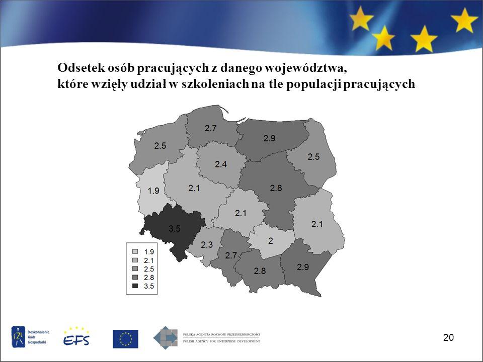 20 Odsetek osób pracujących z danego województwa, które wzięły udział w szkoleniach na tle populacji pracujących