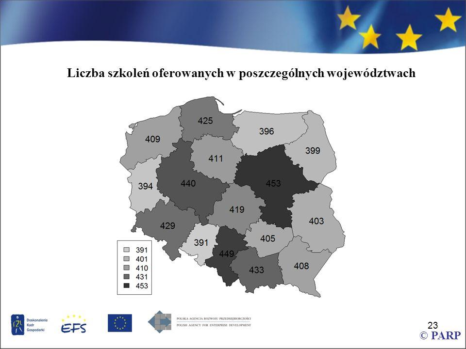 23 © PARP Liczba szkoleń oferowanych w poszczególnych województwach