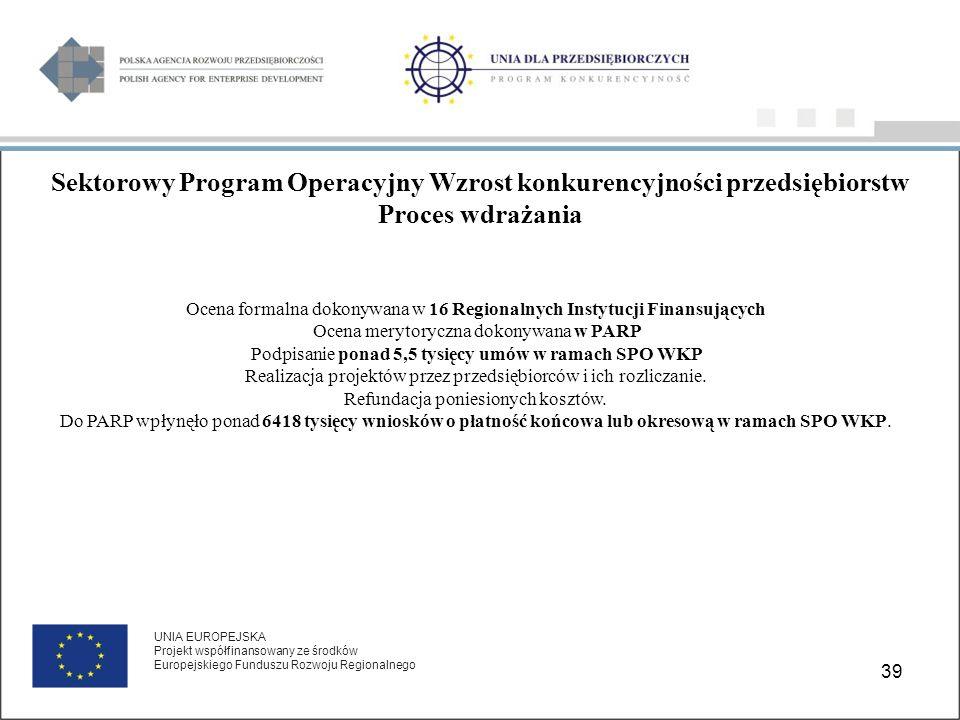 39 UNIA EUROPEJSKA Projekt współfinansowany ze środków Europejskiego Funduszu Rozwoju Regionalnego Sektorowy Program Operacyjny Wzrost konkurencyjności przedsiębiorstw Proces wdrażania Ocena formalna dokonywana w 16 Regionalnych Instytucji Finansujących Ocena merytoryczna dokonywana w PARP Podpisanie ponad 5,5 tysięcy umów w ramach SPO WKP Realizacja projektów przez przedsiębiorców i ich rozliczanie.