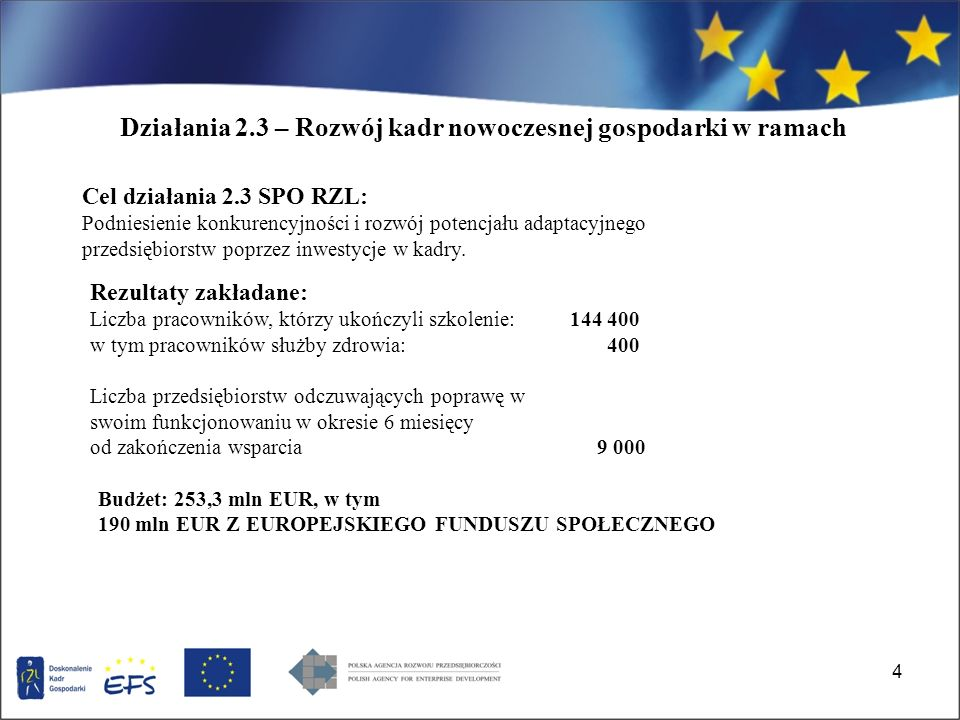35 UNIA EUROPEJSKA Projekt współfinansowany ze środków Europejskiego Funduszu Rozwoju Regionalnego Konkurencyjni i z wiedzą Podsumowanie realizacji działań Sektorowego Programu Operacyjnego Wzrost konkurencyjności przedsiębiorstw Dariusz Szewczyk Zastępca Prezesa Chorzów, 16 września 2008 r.