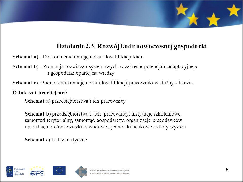36 UNIA EUROPEJSKA Projekt współfinansowany ze środków Europejskiego Funduszu Rozwoju Regionalnego DZIAŁA NA RZECZ: małych i średnich przedsiębiorstw (MSP) rozwoju regionalnego eksportu wykorzystania nowych technik i technologii tworzenia nowych miejsc pracy przeciwdziałania bezrobociu rozwoju zasobów ludzkich Programy PARP na rzecz przedsiębiorców: Programy Phare 2000-2003 – programy przed wstąpieniem Polski do struktur UE, Projekty własne o charakterze regionalnym, lokalnym oraz międzynarodowym mające na celu podniesienie konkurencyjności przedsiębiorstw na Jednolitym Rynku Unii Europejskiej, Kierunki działań Rządu wobec sektora MSP w latach 2003-2006 Zwiększenie innowacyjności gospodarki w Polsce do 2006 roku Rządowy program rozbudowy funduszy pożyczkowych i poręczeniowych dla małych i średnich przedsiębiorstw w latach 2002-2006 Kapitał dla przedsiębiorczych.