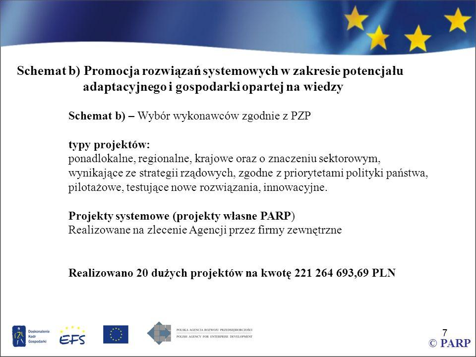 7 © PARP Schemat b) – Wybór wykonawców zgodnie z PZP typy projektów: ponadlokalne, regionalne, krajowe oraz o znaczeniu sektorowym, wynikające ze strategii rządowych, zgodne z priorytetami polityki państwa, pilotażowe, testujące nowe rozwiązania, innowacyjne.