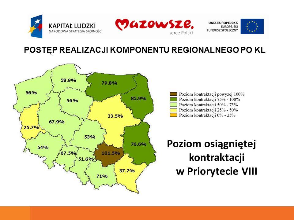 Poziom osiągniętej kontraktacji w Priorytecie VIII POSTĘP REALIZACJI KOMPONENTU REGIONALNEGO PO KL