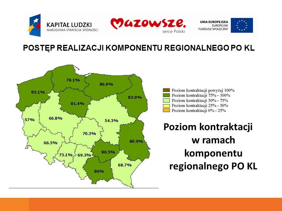 Poziom osiągniętej kontraktacji w Priorytecie VI POSTĘP REALIZACJI KOMPONENTU REGIONALNEGO PO KL