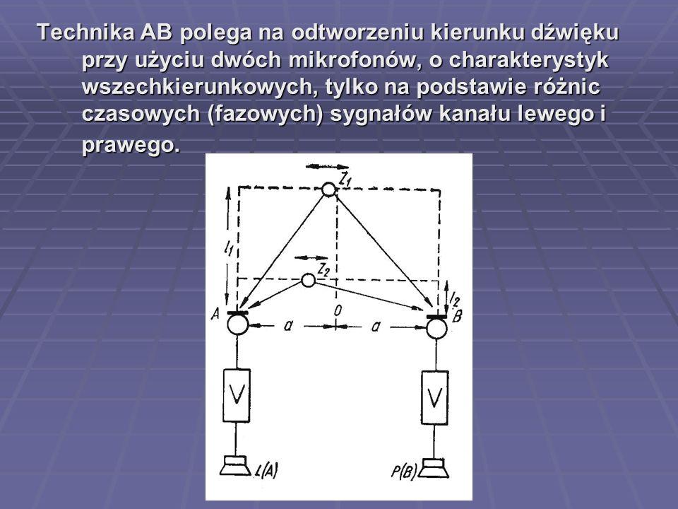 Technika AB polega na odtworzeniu kierunku dźwięku przy użyciu dwóch mikrofonów, o charakterystyk wszechkierunkowych, tylko na podstawie różnic czasowych (fazowych) sygnałów kanału lewego i prawego.