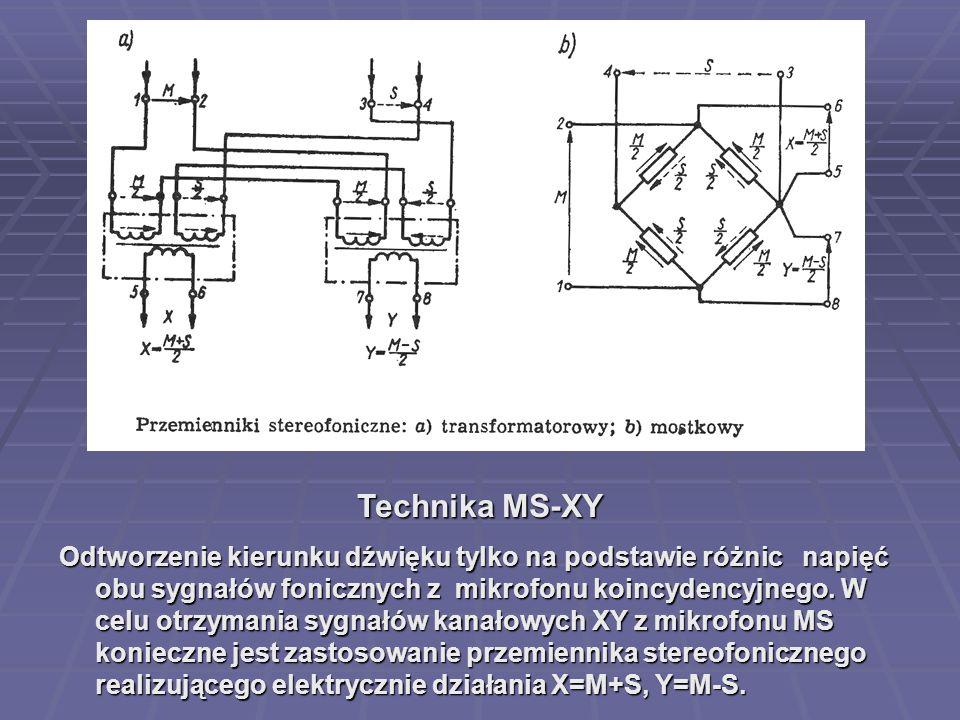 Technika MS-XY Technika MS-XY Odtworzenie kierunku dźwięku tylko na podstawie różnic napięć obu sygnałów fonicznych z mikrofonu koincydencyjnego.